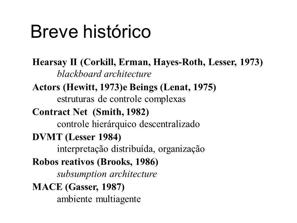 Breve histórico Hearsay II (Corkill, Erman, Hayes-Roth, Lesser, 1973)