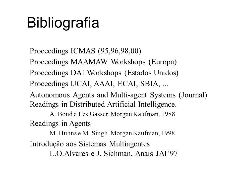 Bibliografia Proceedings ICMAS (95,96,98,00)
