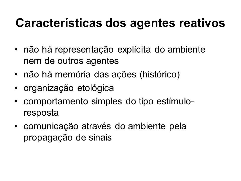 Características dos agentes reativos
