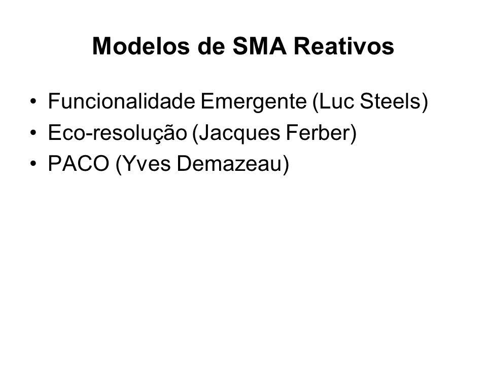 Modelos de SMA Reativos