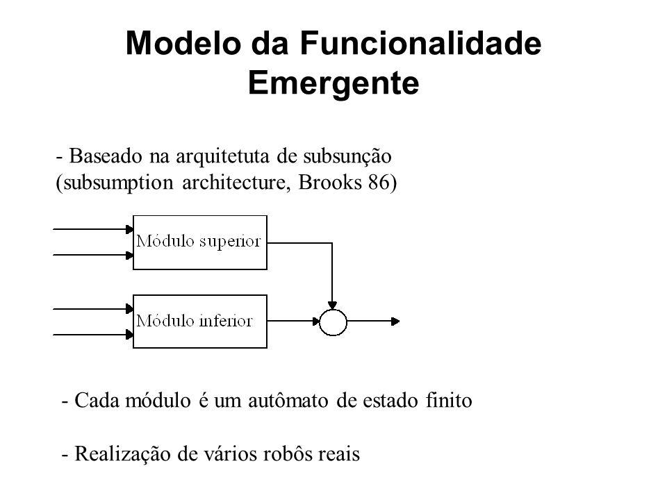 Modelo da Funcionalidade Emergente