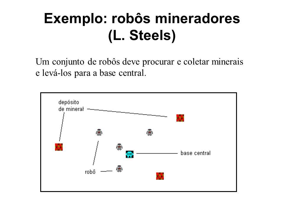 Exemplo: robôs mineradores (L. Steels)