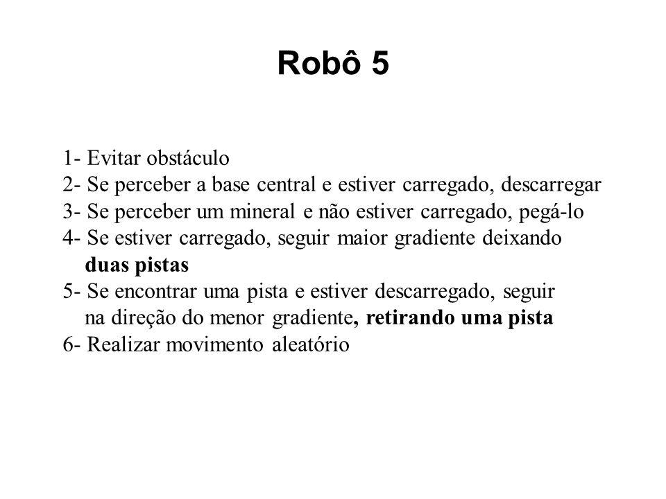 Robô 5 1- Evitar obstáculo