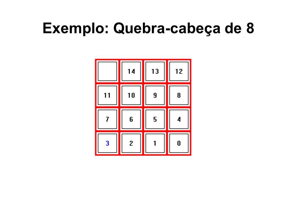 Exemplo: Quebra-cabeça de 8