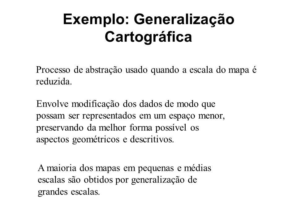 Exemplo: Generalização Cartográfica