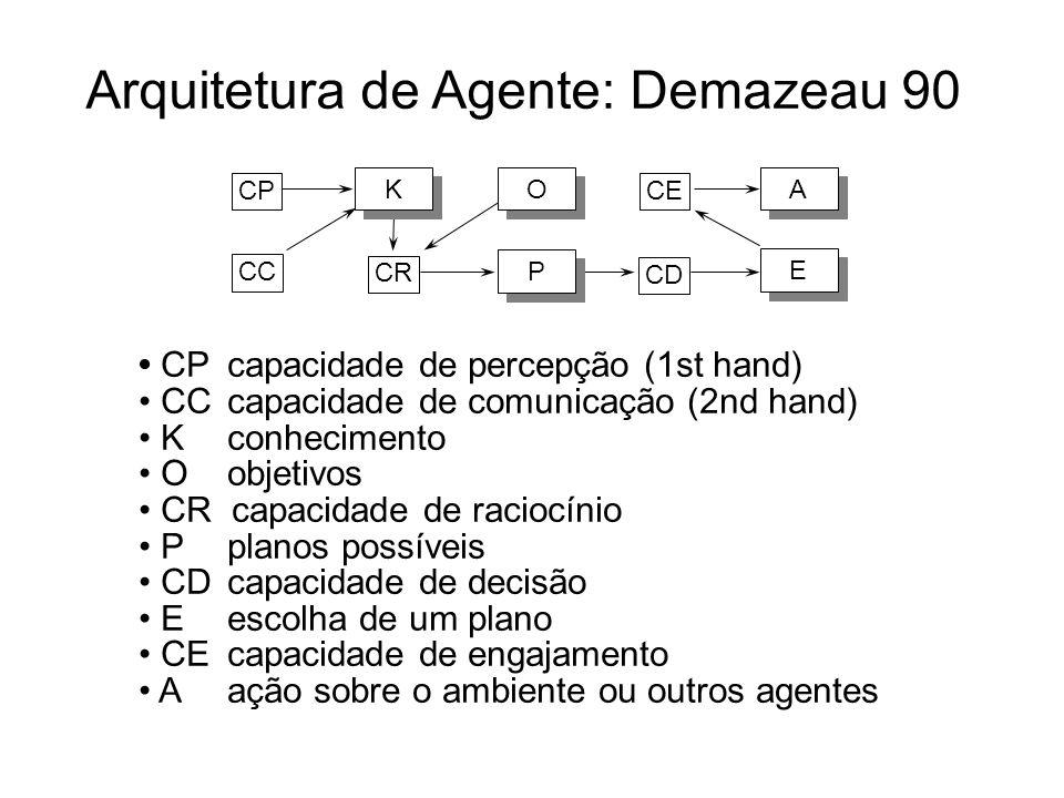 Arquitetura de Agente: Demazeau 90