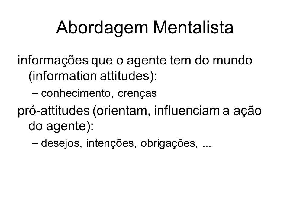 Abordagem Mentalista informações que o agente tem do mundo (information attitudes): conhecimento, crenças.