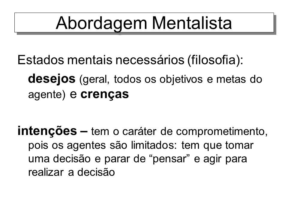 Abordagem Mentalista Estados mentais necessários (filosofia):
