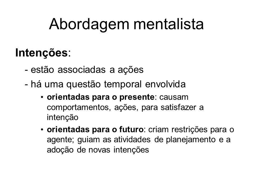 Abordagem mentalista Intenções: - estão associadas a ações