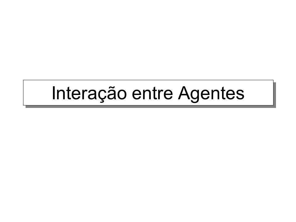 Interação entre Agentes
