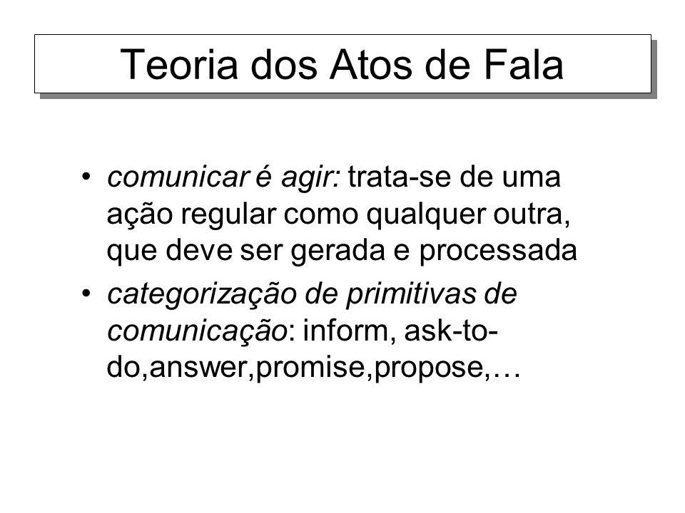 Teoria dos Atos de Fala comunicar é agir: trata-se de uma ação regular como qualquer outra, que deve ser gerada e processada.