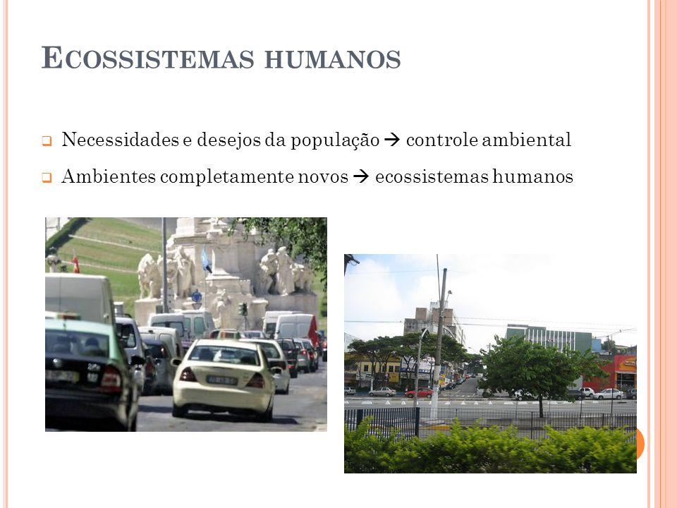 Ecossistemas humanos Necessidades e desejos da população  controle ambiental.