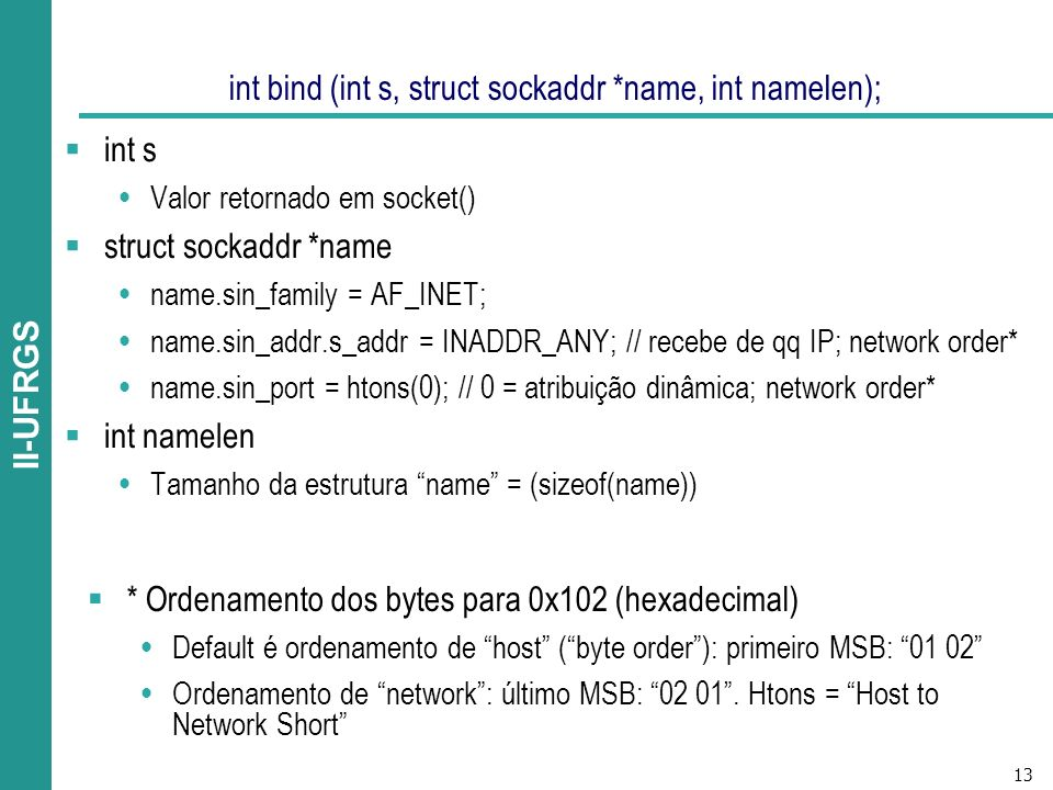 int bind (int s, struct sockaddr *name, int namelen);