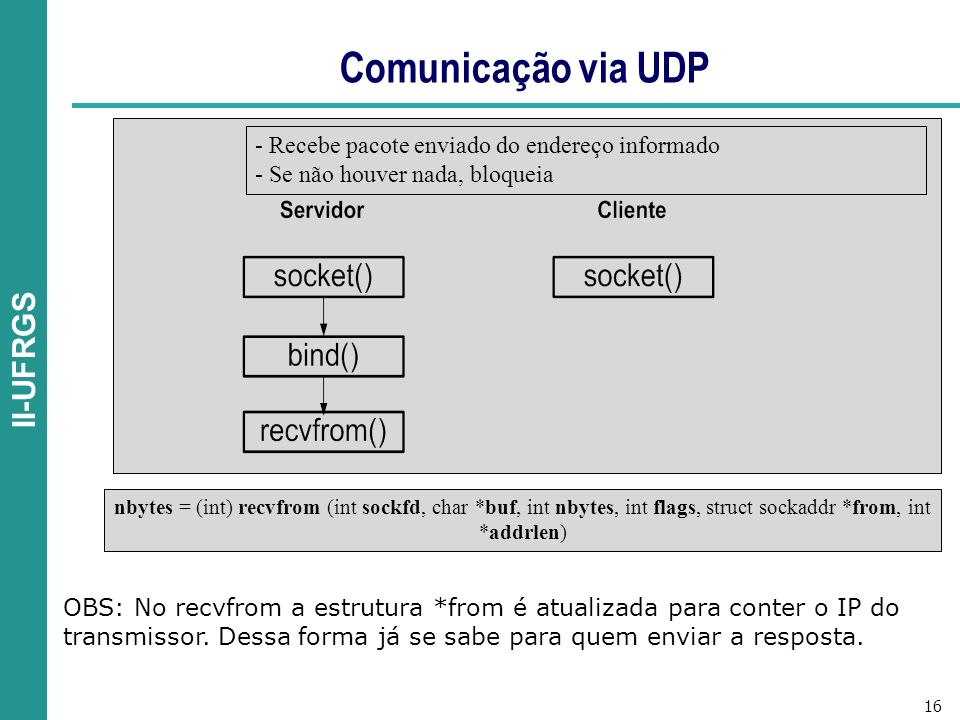 Comunicação via UDP - Recebe pacote enviado do endereço informado