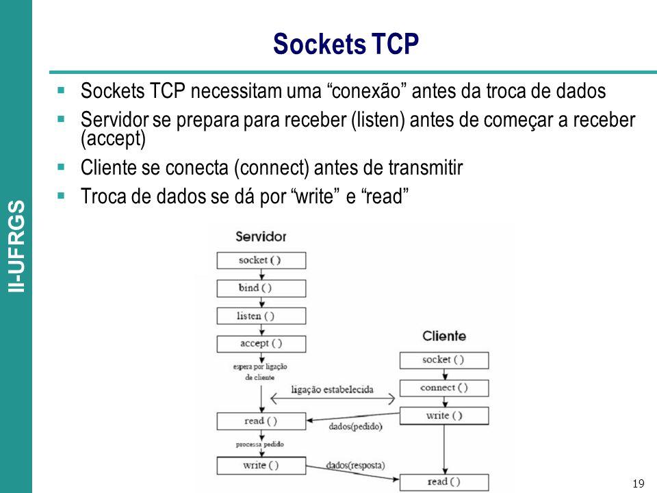 Sockets TCP Sockets TCP necessitam uma conexão antes da troca de dados.