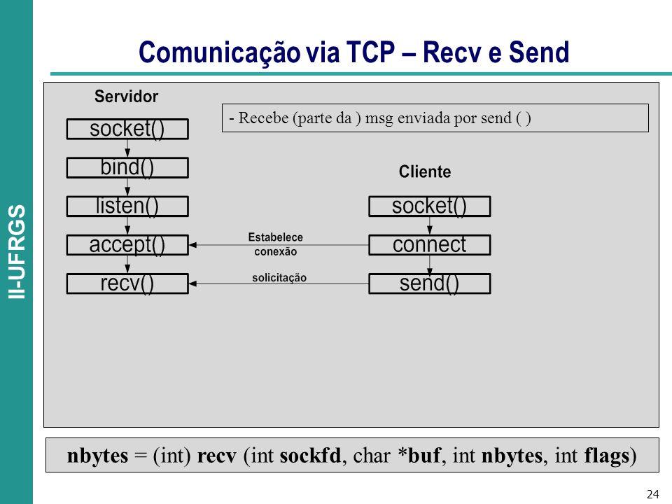 Comunicação via TCP – Recv e Send