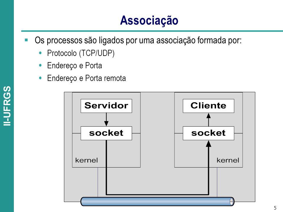 Associação Os processos são ligados por uma associação formada por: