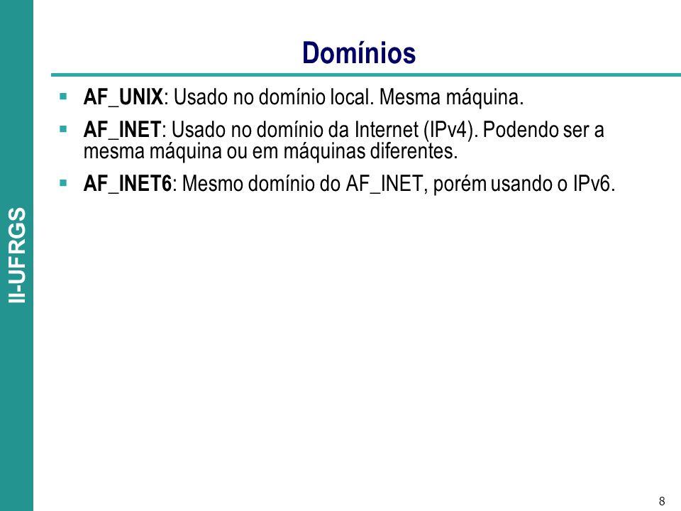 Domínios AF_UNIX: Usado no domínio local. Mesma máquina.