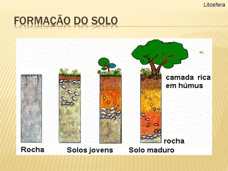Litosfera Formação do solo