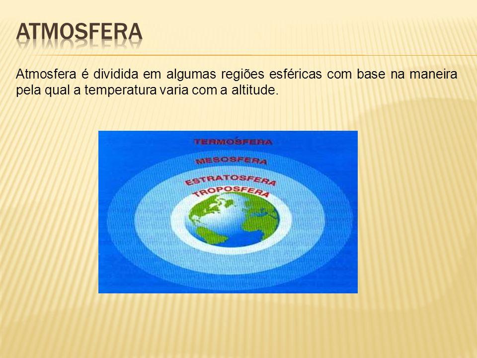 Atmosfera Atmosfera é dividida em algumas regiões esféricas com base na maneira pela qual a temperatura varia com a altitude.