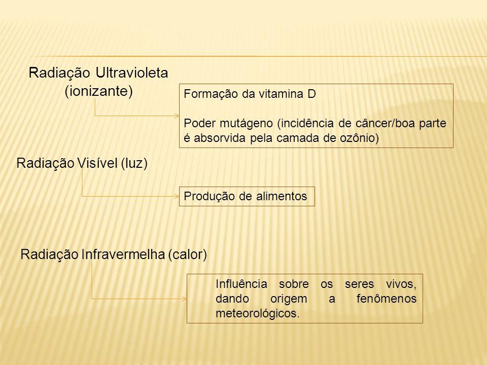Radiação Ultravioleta (ionizante)