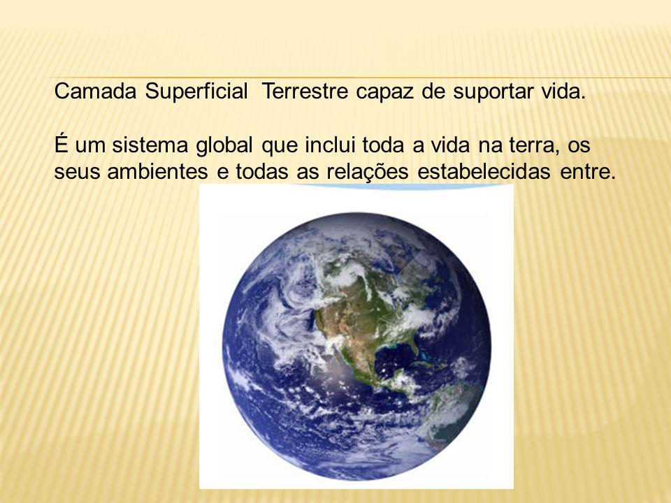 Camada Superficial Terrestre capaz de suportar vida.