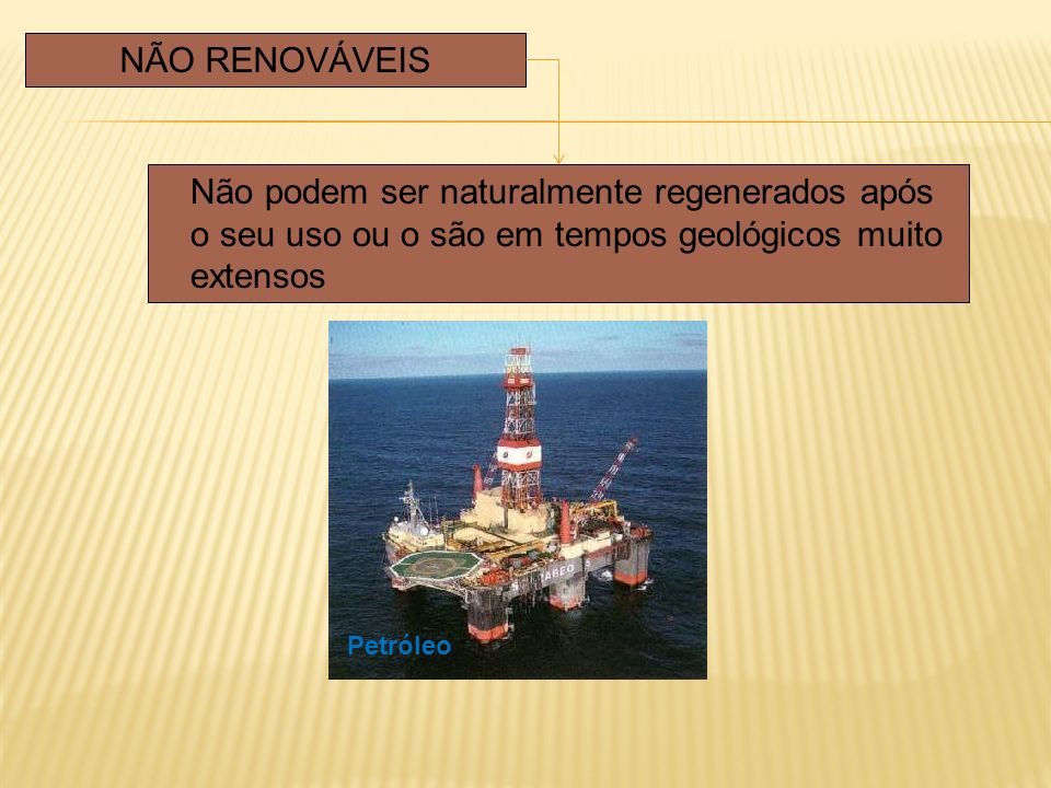 NÃO RENOVÁVEIS Não podem ser naturalmente regenerados após o seu uso ou o são em tempos geológicos muito extensos.