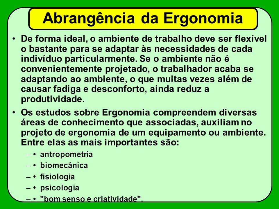 Abrangência da Ergonomia