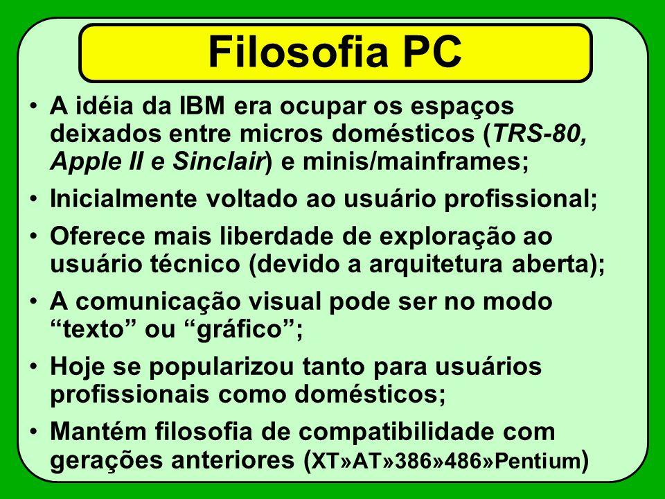 Filosofia PC A idéia da IBM era ocupar os espaços deixados entre micros domésticos (TRS-80, Apple II e Sinclair) e minis/mainframes;