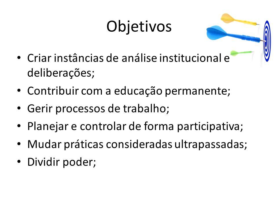 Objetivos Criar instâncias de análise institucional e deliberações;