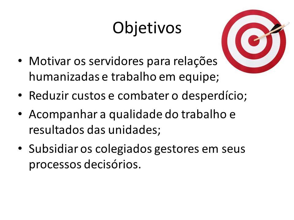 Objetivos Motivar os servidores para relações humanizadas e trabalho em equipe; Reduzir custos e combater o desperdício;