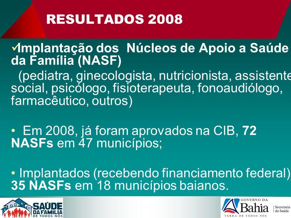 RESULTADOS 2008Implantação dos Núcleos de Apoio a Saúde da Família (NASF)