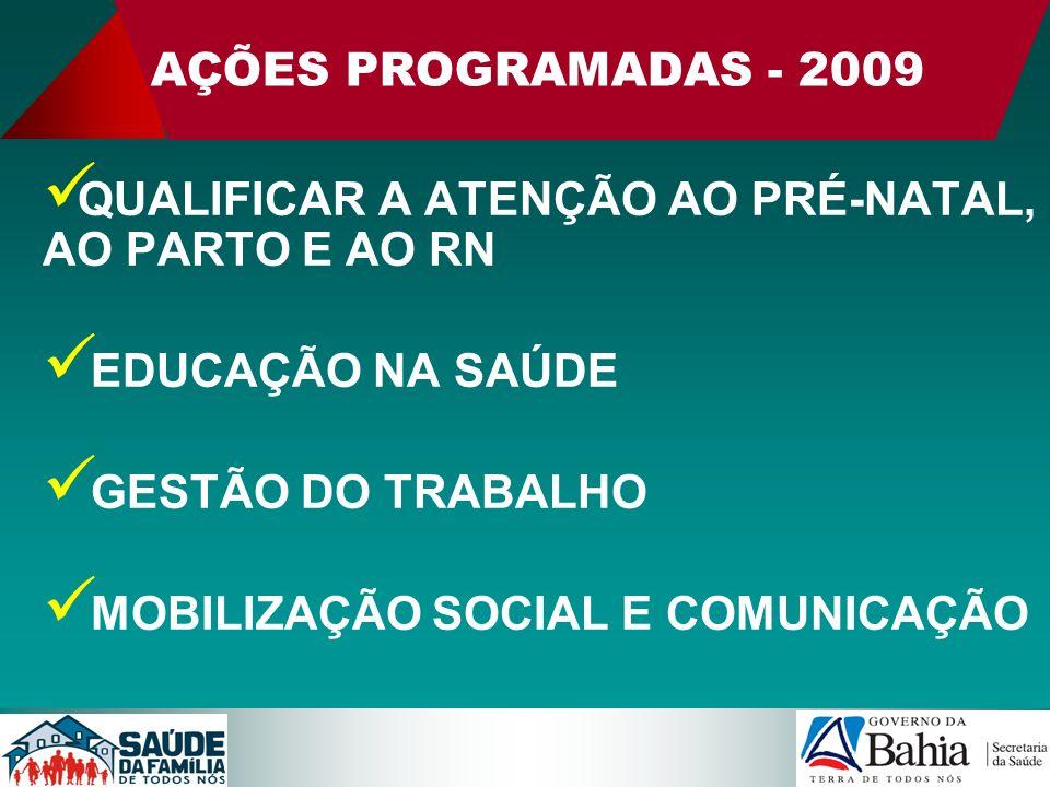 AÇÕES PROGRAMADAS - 2009QUALIFICAR A ATENÇÃO AO PRÉ-NATAL, AO PARTO E AO RN. EDUCAÇÃO NA SAÚDE. GESTÃO DO TRABALHO.
