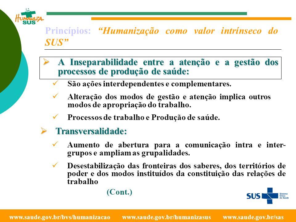 Princípios: Humanização como valor intrínseco do SUS
