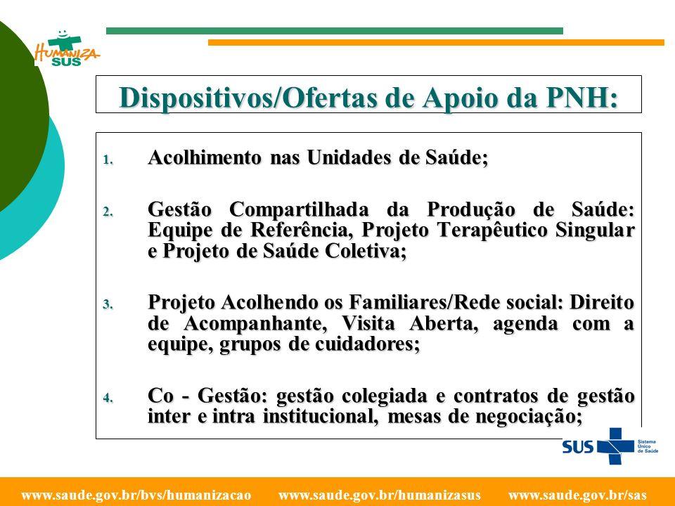 Dispositivos/Ofertas de Apoio da PNH: