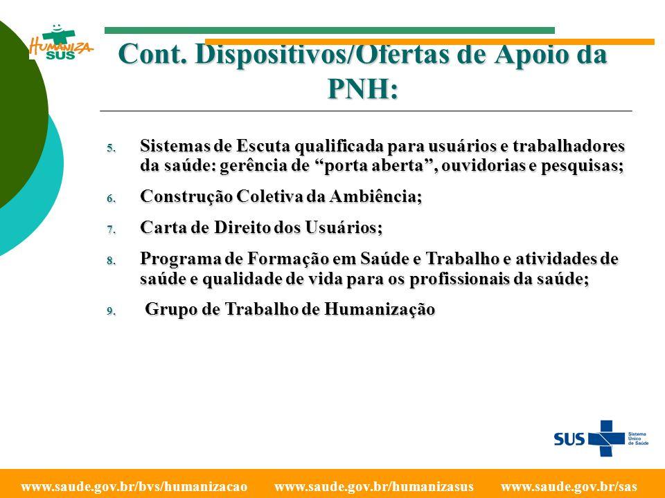 Cont. Dispositivos/Ofertas de Apoio da PNH:
