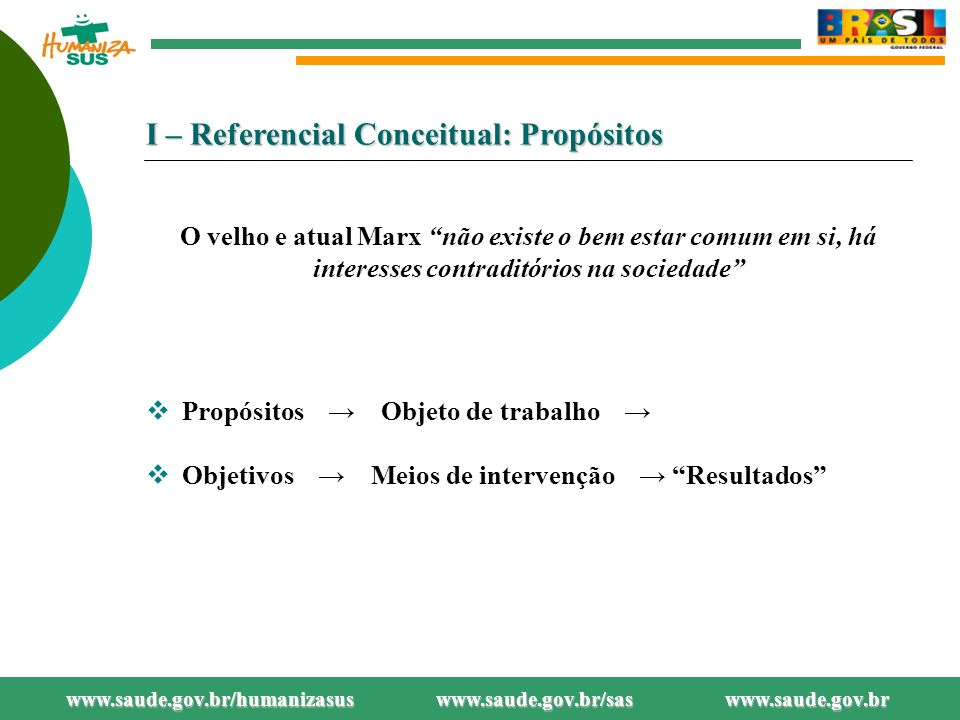 I – Referencial Conceitual: Propósitos