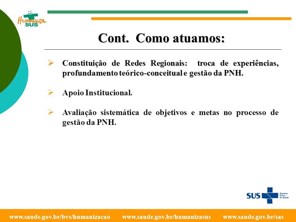 Cont. Como atuamos: Constituição de Redes Regionais: troca de experiências, profundamento teórico-conceitual e gestão da PNH.