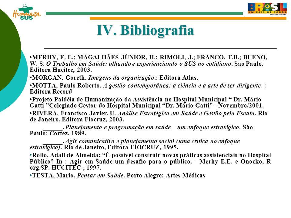 IV. Bibliografia