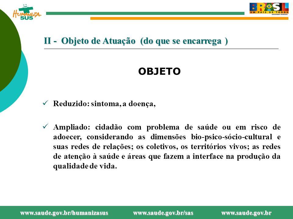 OBJETO II - Objeto de Atuação (do que se encarrega )