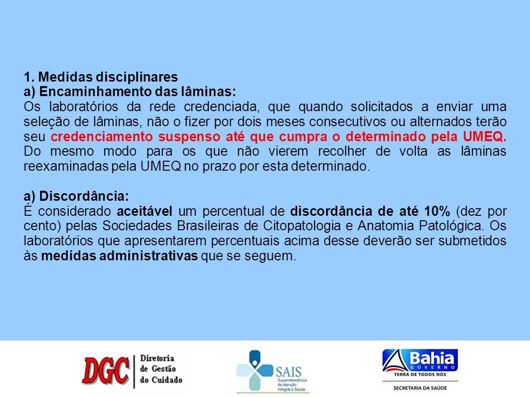 Medidas disciplinares