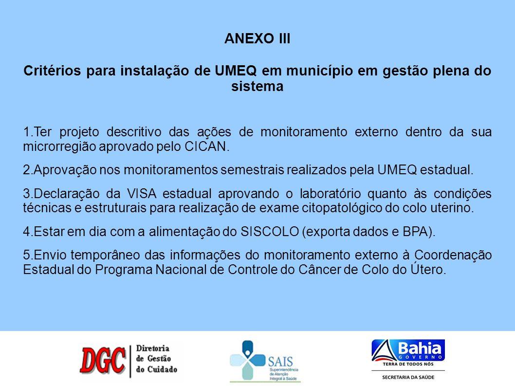 ANEXO III Critérios para instalação de UMEQ em município em gestão plena do sistema.