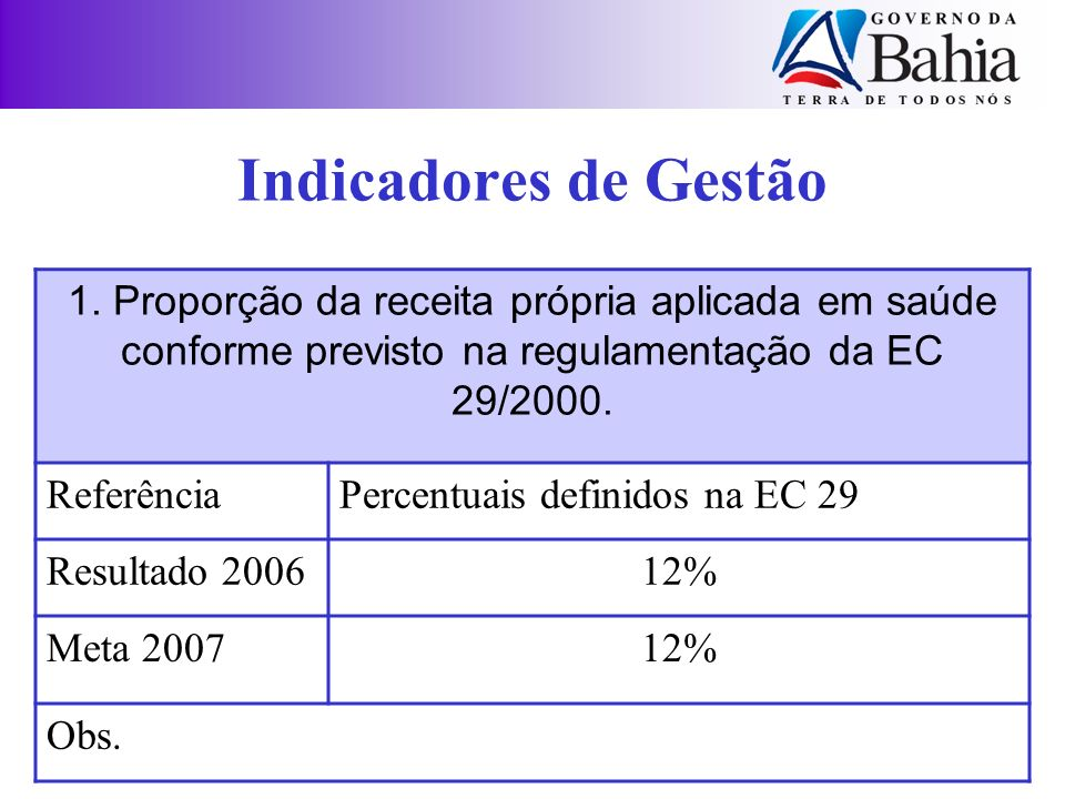 Indicadores de Gestão1. Proporção da receita própria aplicada em saúde conforme previsto na regulamentação da EC 29/2000.