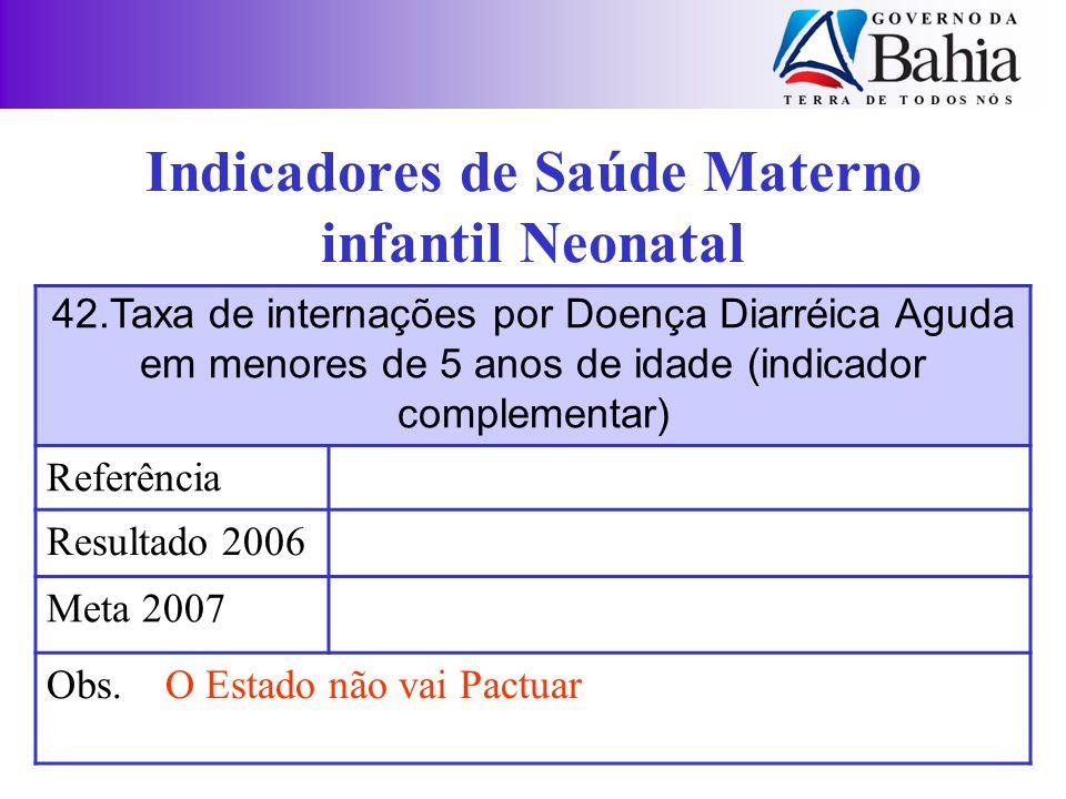 Indicadores de Saúde Materno infantil Neonatal