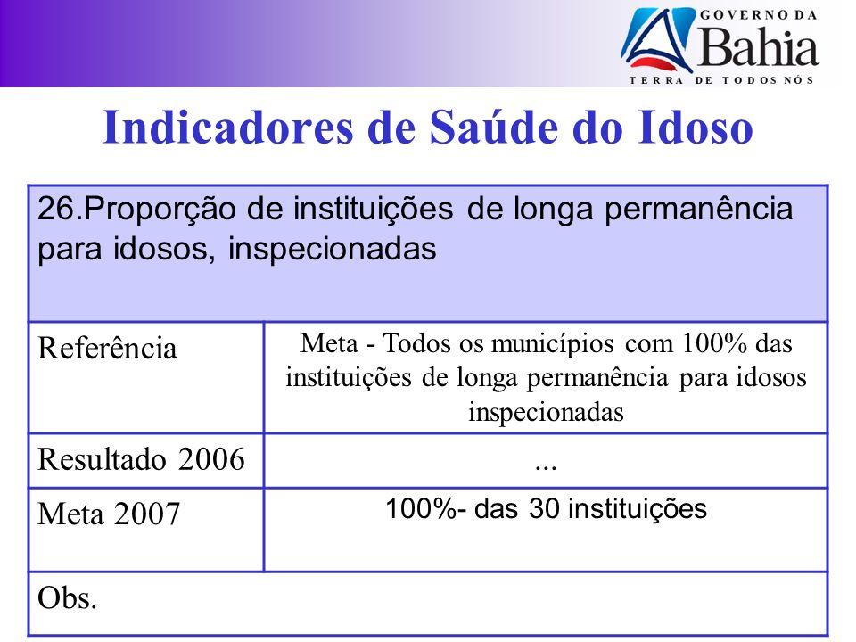 Indicadores de Saúde do Idoso
