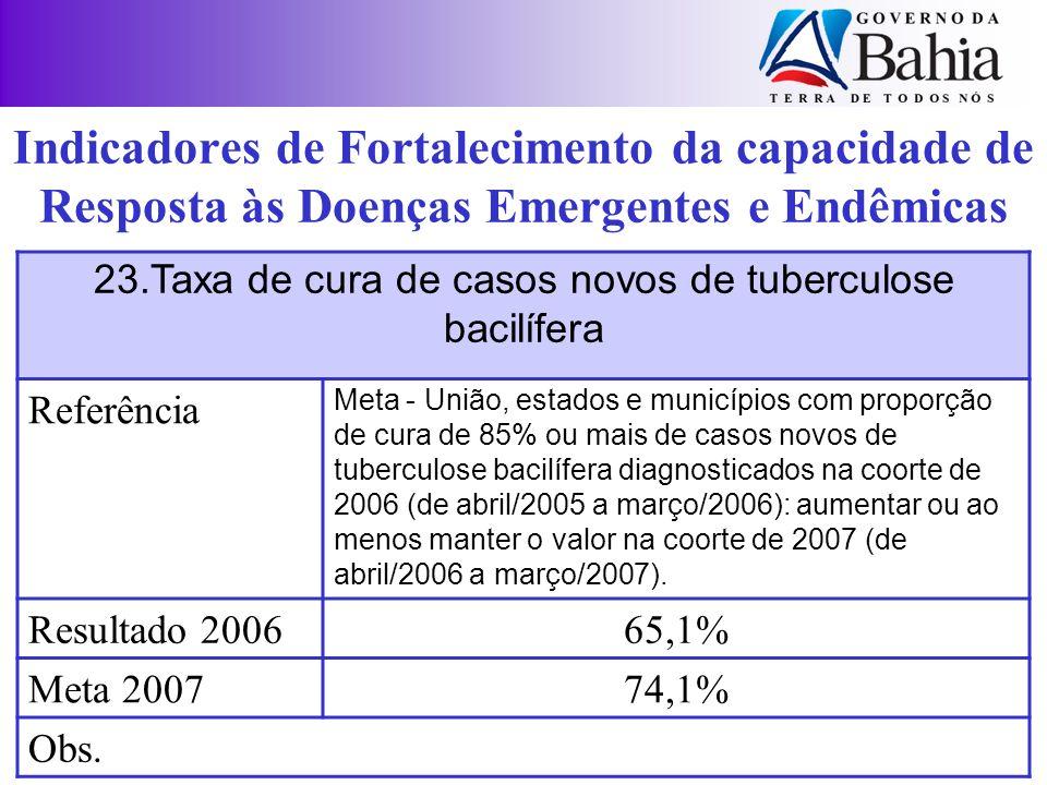 23.Taxa de cura de casos novos de tuberculose bacilífera