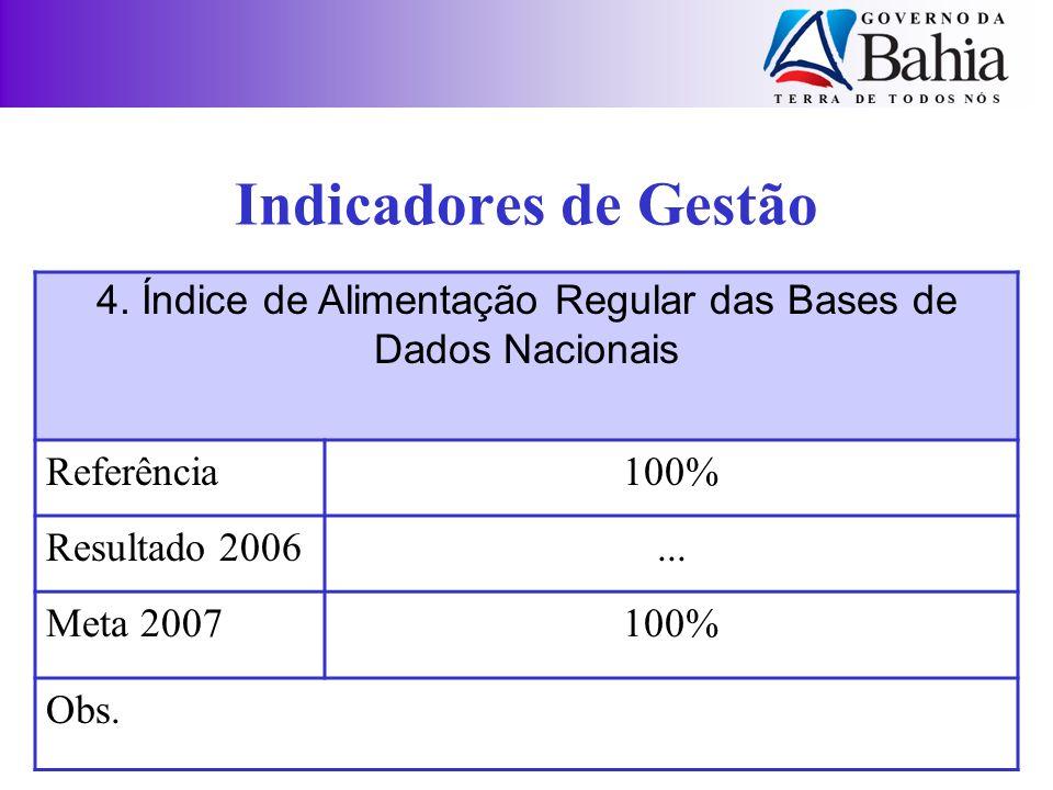 4. Índice de Alimentação Regular das Bases de Dados Nacionais