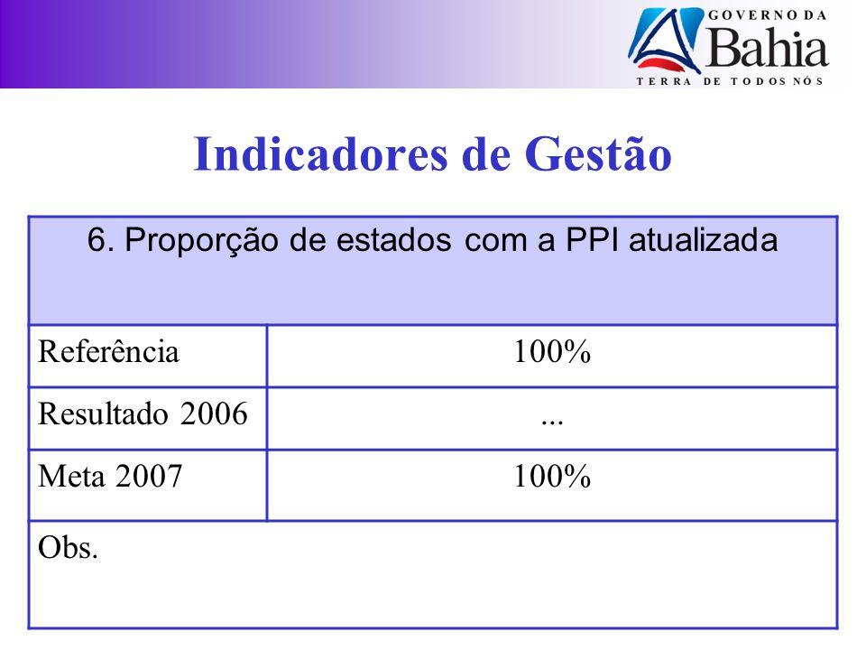 6. Proporção de estados com a PPI atualizada