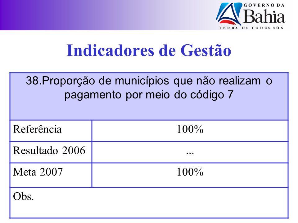 Indicadores de Gestão 38.Proporção de municípios que não realizam o pagamento por meio do código 7.
