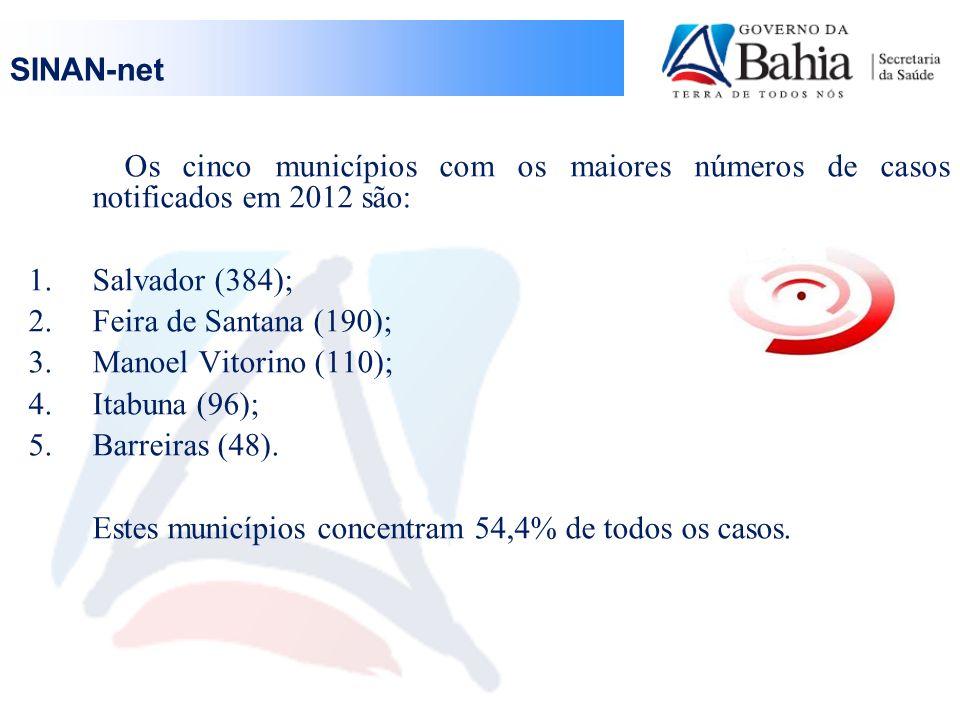 SINAN-net Os cinco municípios com os maiores números de casos notificados em 2012 são: Salvador (384);